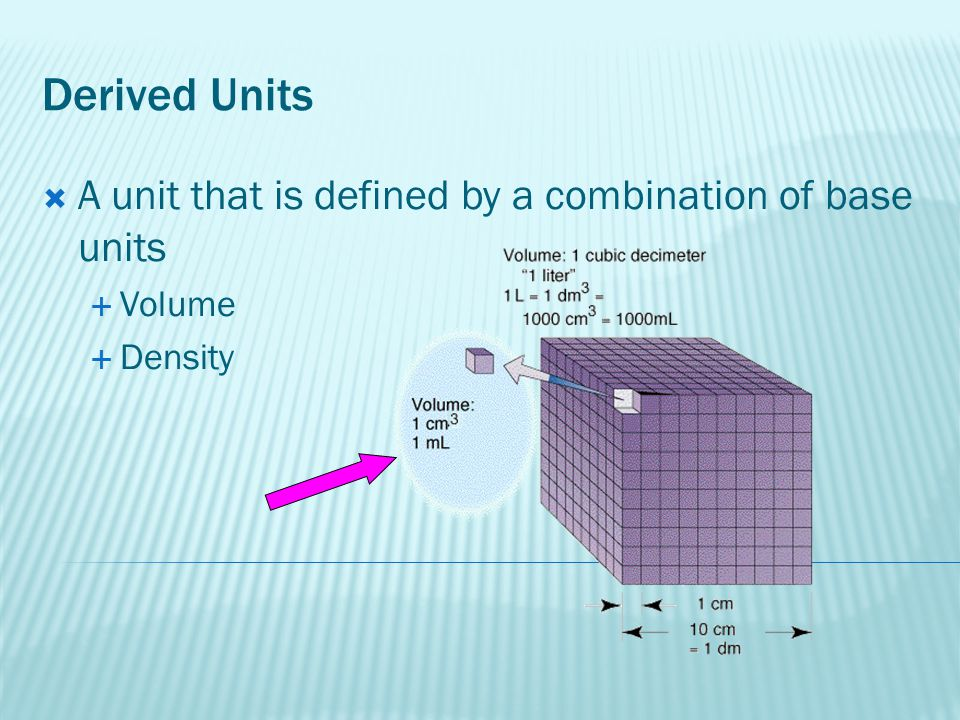 Derived Units A unit that is defined by a combination of base units