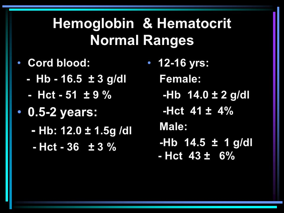 Hemoglobin & Hematocrit Normal Ranges