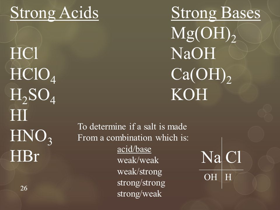 Strong Acids HCl HClO4 H2SO4 HI HNO3 HBr Strong Bases Mg(OH)2 NaOH
