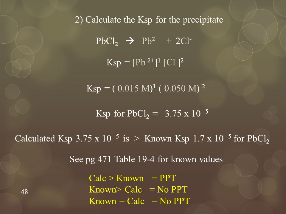 2) Calculate the Ksp for the precipitate
