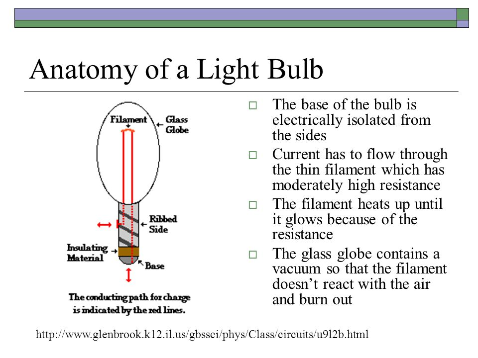 Electricity and Circuits - ppt video online download