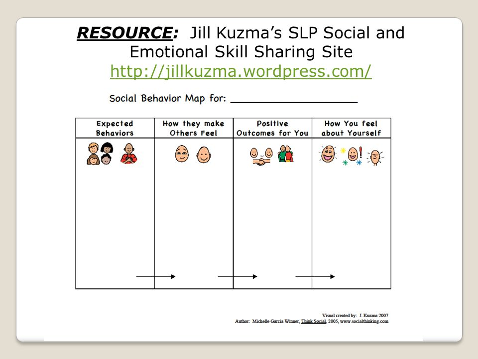 Meaningful and Fun Social Groups for Students Grades K ppt video ...