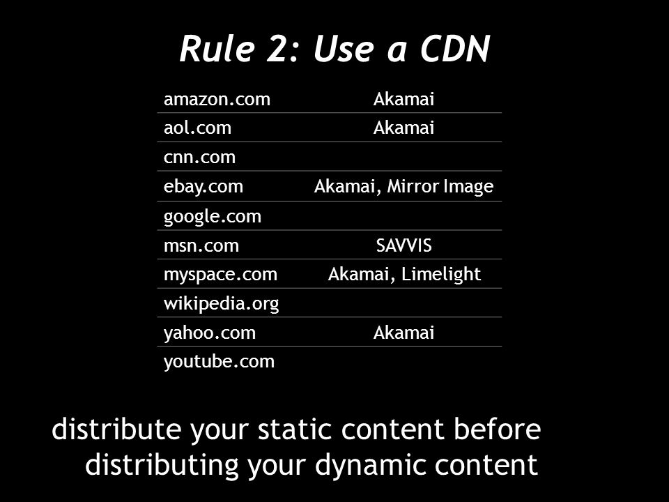 Rule 2: Use a CDN amazon.com. Akamai. aol.com. cnn.com. ebay.com. Akamai, Mirror Image. google.com.