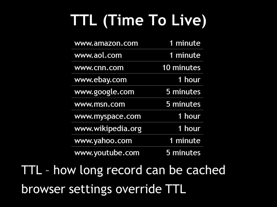 TTL (Time To Live) TTL – how long record can be cached