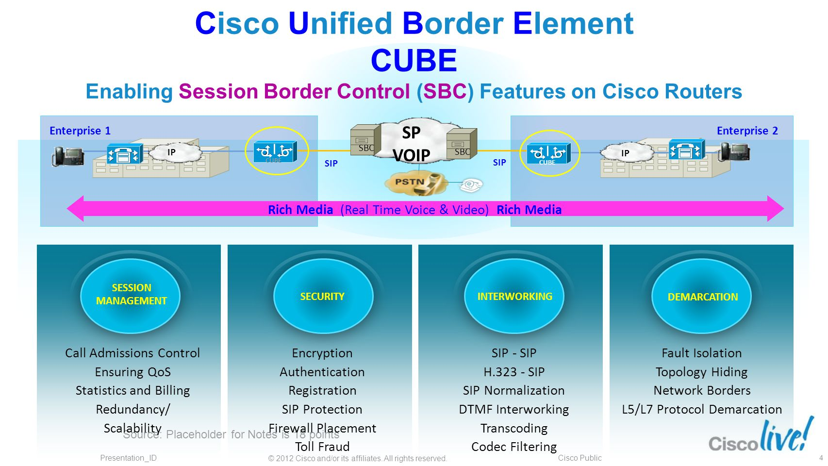 Cisco UC Gateway Services API: Drive revenue and