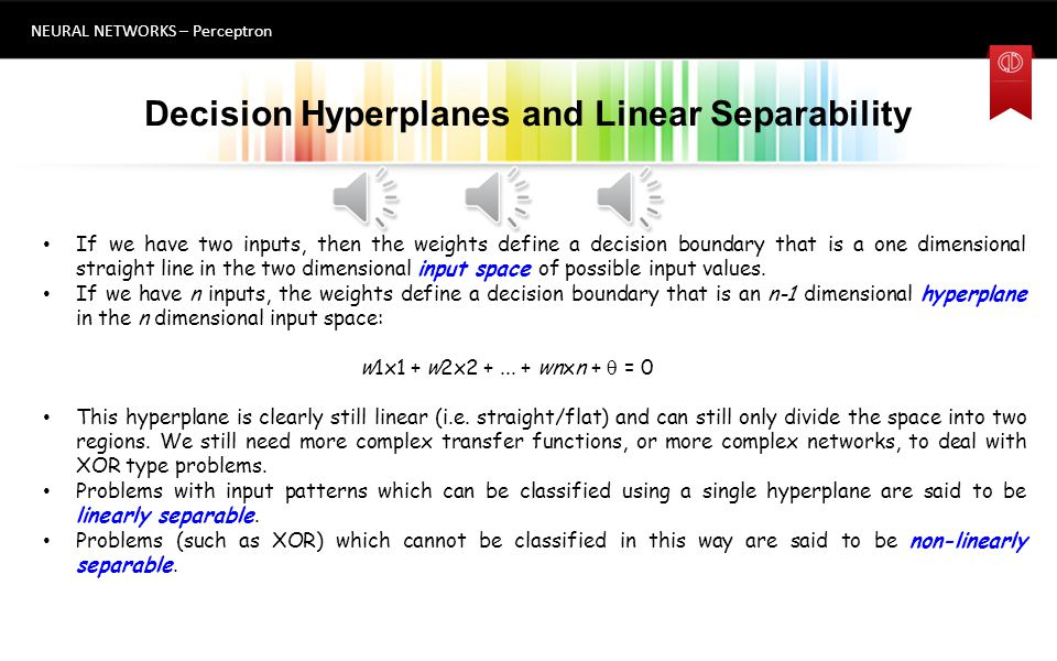 Decision Hyperplanes and Linear Separability