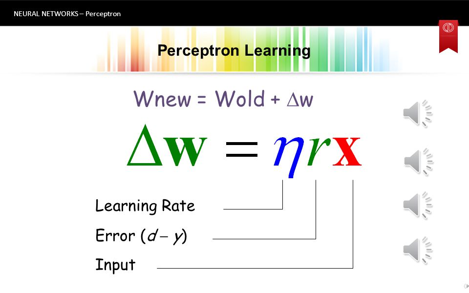 Wnew = Wold + w Perceptron Learning Learning Rate Error (d  y) Input