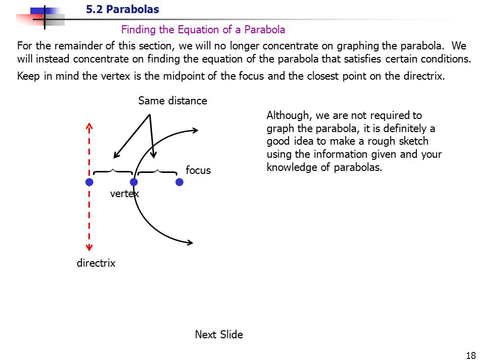Finding the Equation of a Parabola
