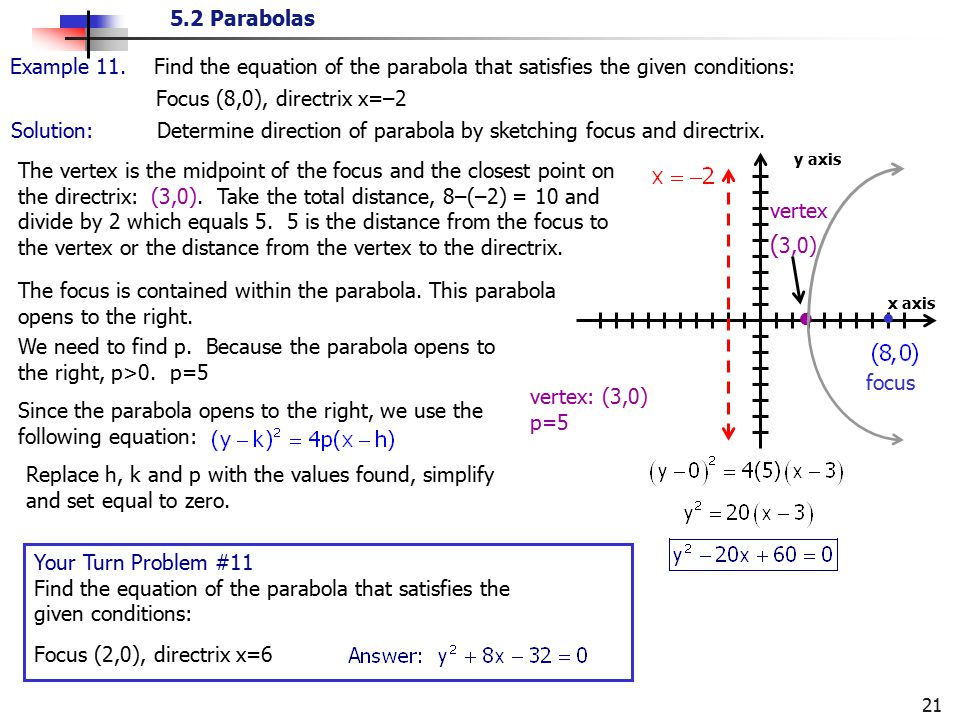 Example 11. Find the equation of the parabola that satisfies the given conditions: