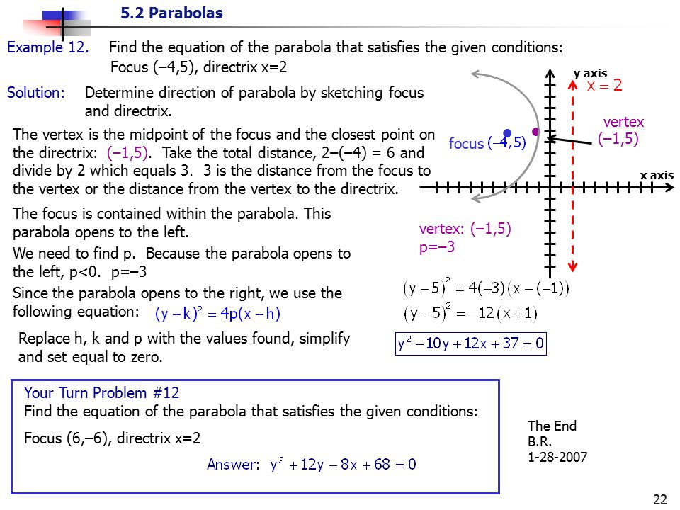 Example 12. Find the equation of the parabola that satisfies the given conditions: