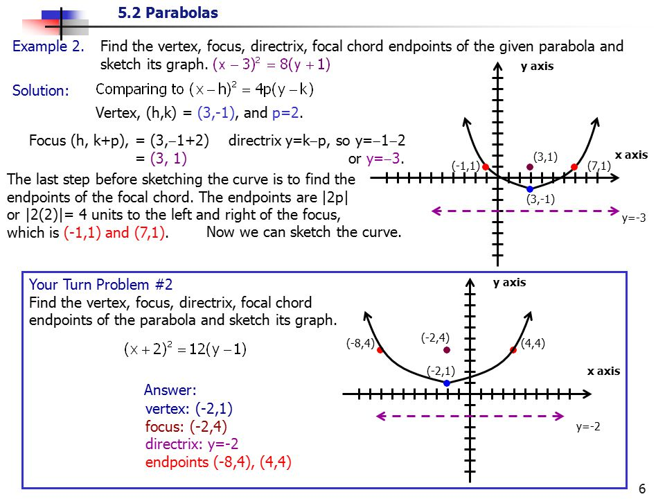 how to find the endpoints of a parabola