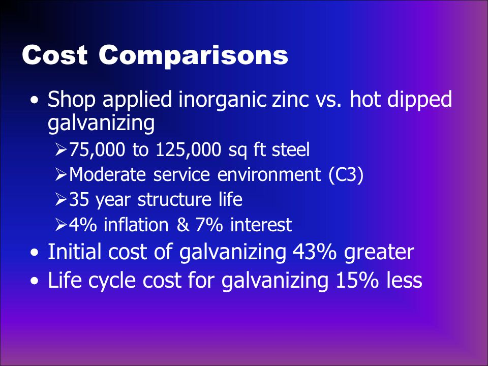 Cost Comparisons Shop applied inorganic zinc vs. hot dipped galvanizing. 75,000 to 125,000 sq ft steel.