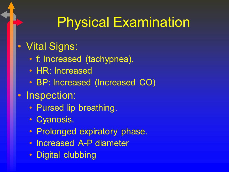 Physical Examination Vital Signs: Inspection: