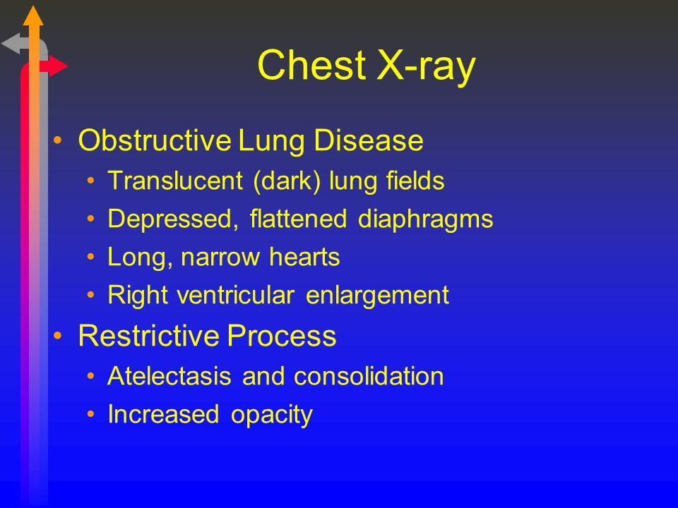 Chest X-ray Obstructive Lung Disease Restrictive Process
