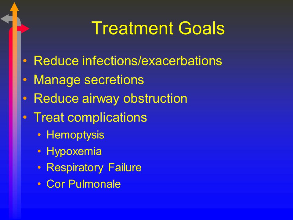 Treatment Goals Reduce infections/exacerbations Manage secretions