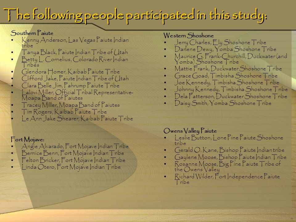 The following people participated in this study: