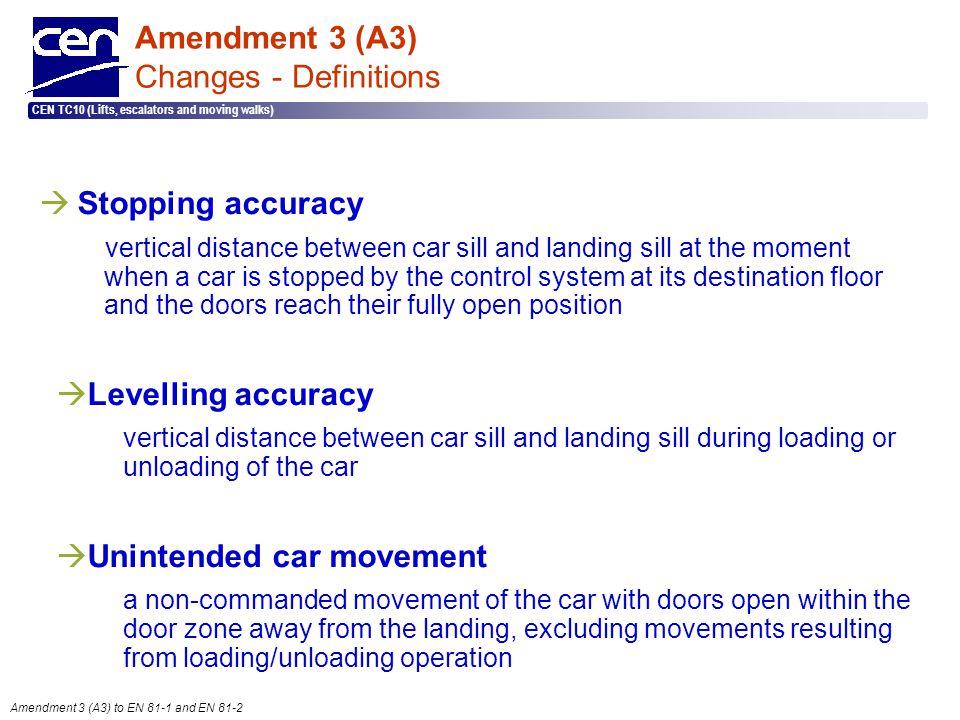 Amendment 3 A3 To En 81 1 And En Ppt Video Online Download