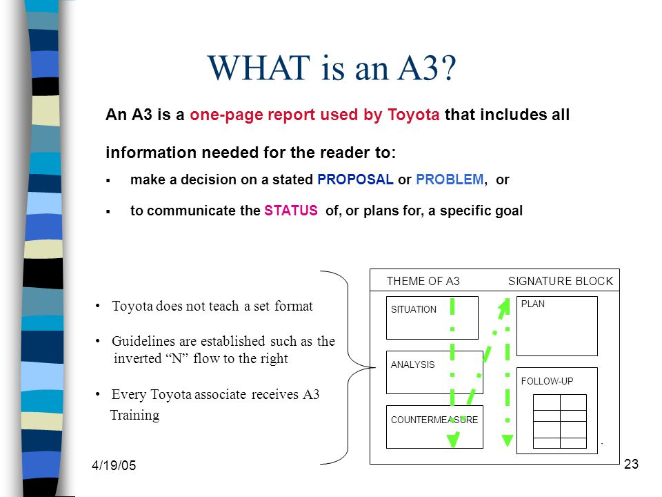 a3 report writing toyota s preferred method of written communication