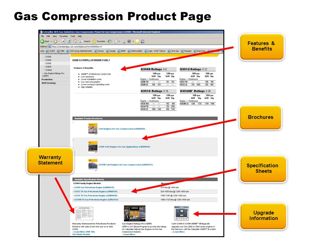 Jason Nelson N America Product Support Manager Major Accounts Ppt Cat 3600 Gas Engine Diagram Compression Page