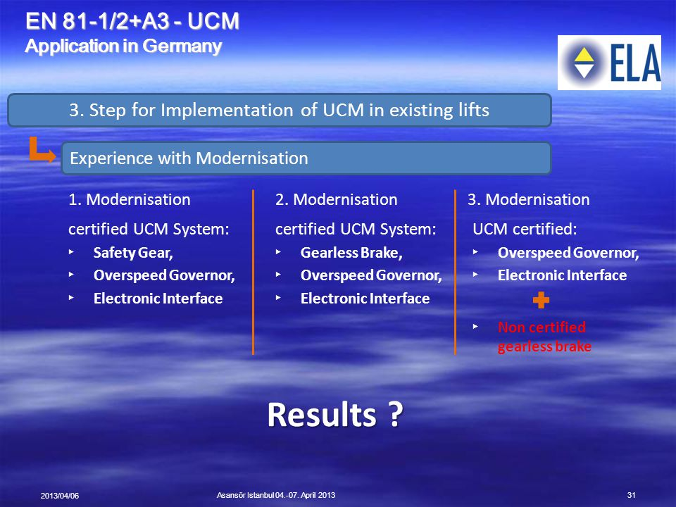 3. Step for Implementation of UCM in existing lifts