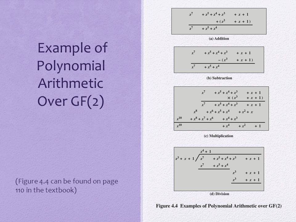 Example of Polynomial Arithmetic Over GF(2)