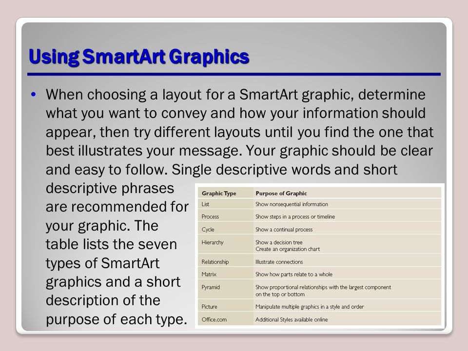 a smartart layout type that illustrates connections