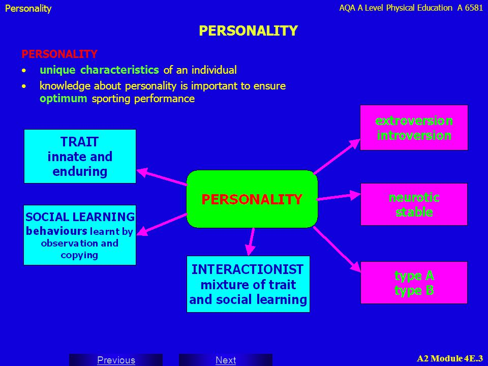AQA Examinations A Level Sport and Physical Education A ppt