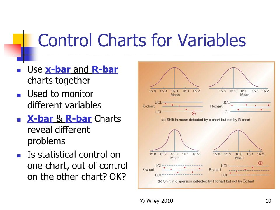 statistical control The trusted guide to the statistical methods for quality control quality control and improvement is more than an engineering concern quality has become a major business strategy for increasing productivity and gaining competitive advantage.