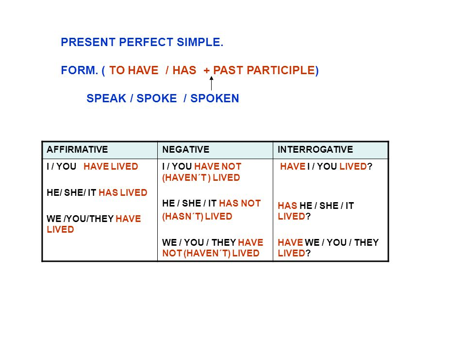 PRESENT PERFECT SIMPLE. FORM. ( TO HAVE / HAS + PAST PARTICIPLE)
