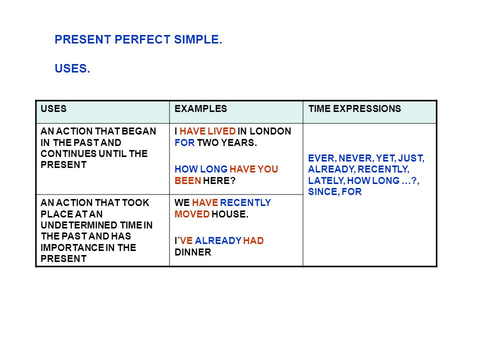 PRESENT PERFECT SIMPLE. USES.