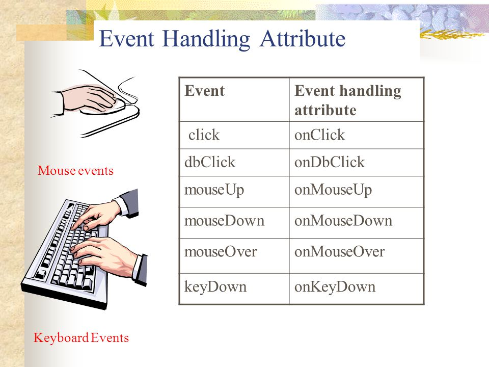 Event Handling Attribute