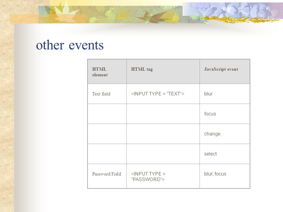 other events HTML element HTML tag JavaScript event Text field