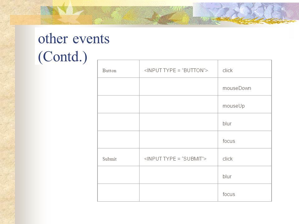other events (Contd.) Button <INPUT TYPE = BUTTON > click