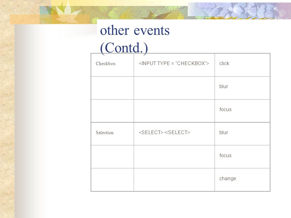 other events (Contd.) Checkbox <INPUT TYPE = CHECKBOX > click