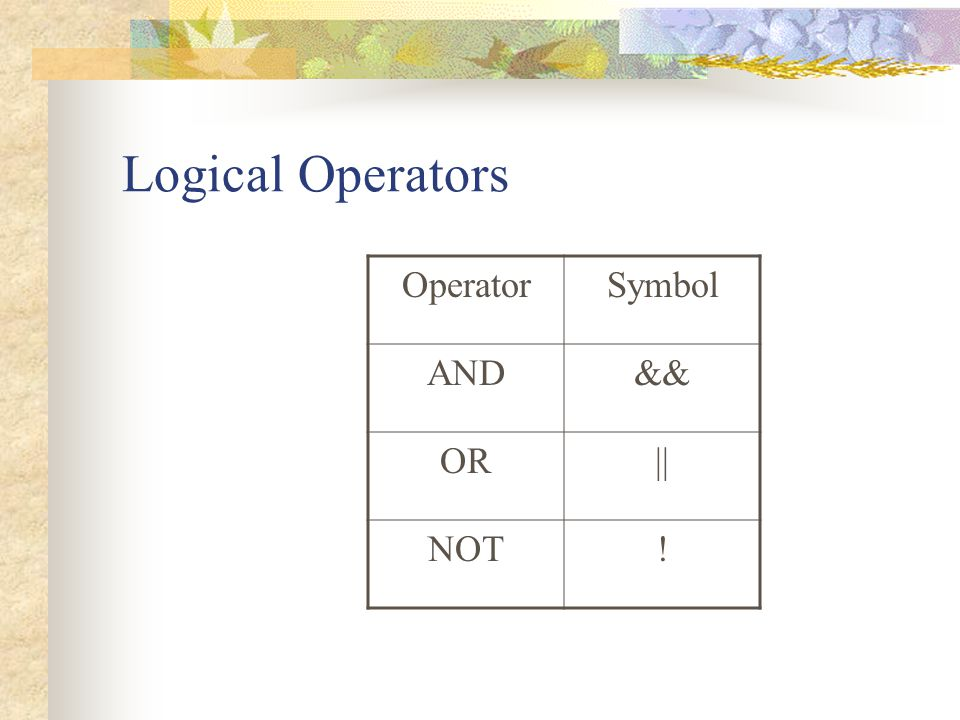 Logical Operators Operator Symbol AND && OR || NOT !
