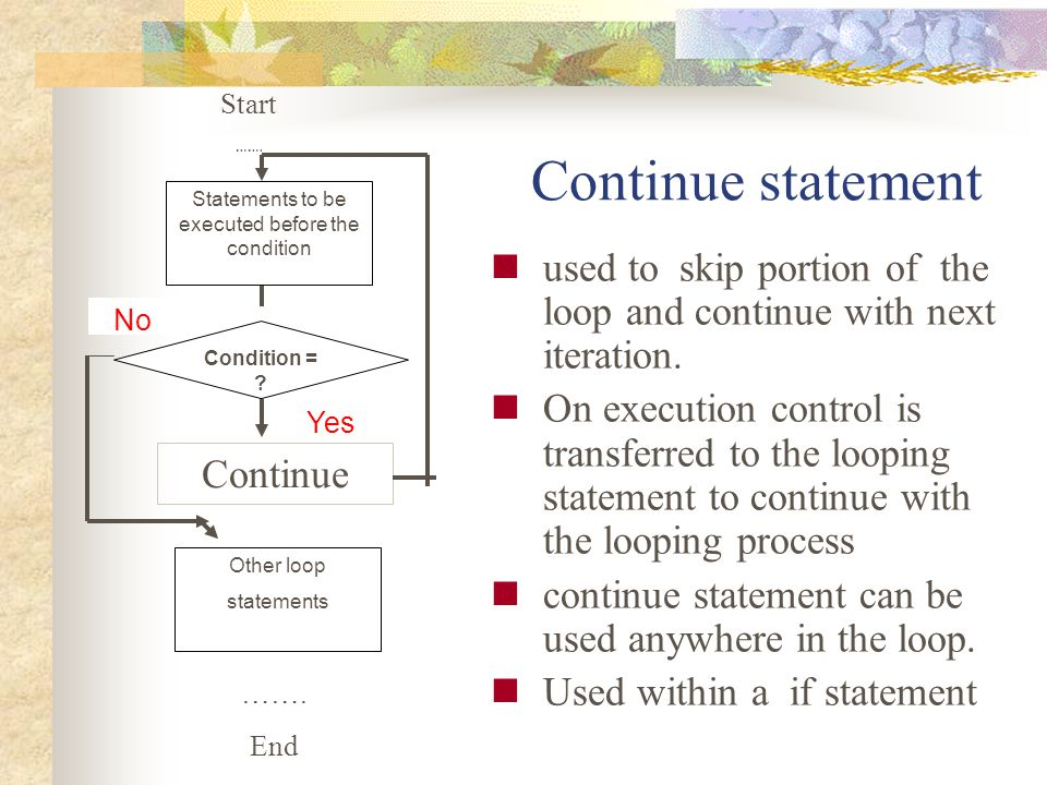 Statements to be executed before the condition