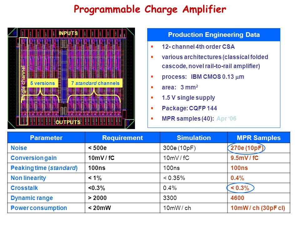 Programmable Charge Amplifier