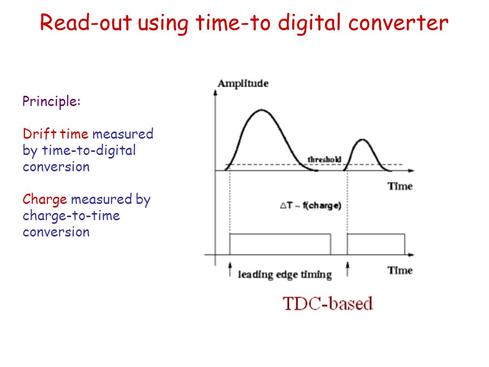 Read-out using time-to digital converter