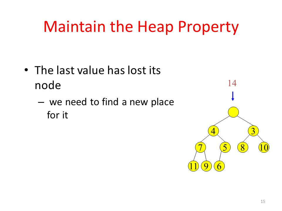 Maintain the Heap Property