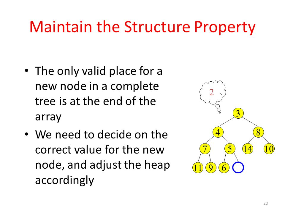 Maintain the Structure Property