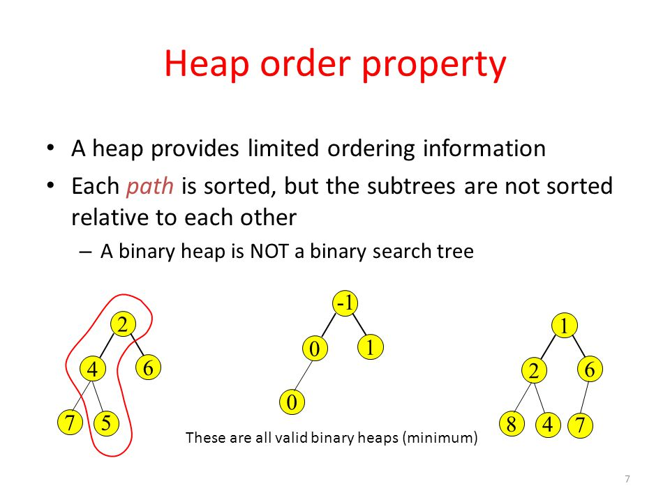 These are all valid binary heaps (minimum)