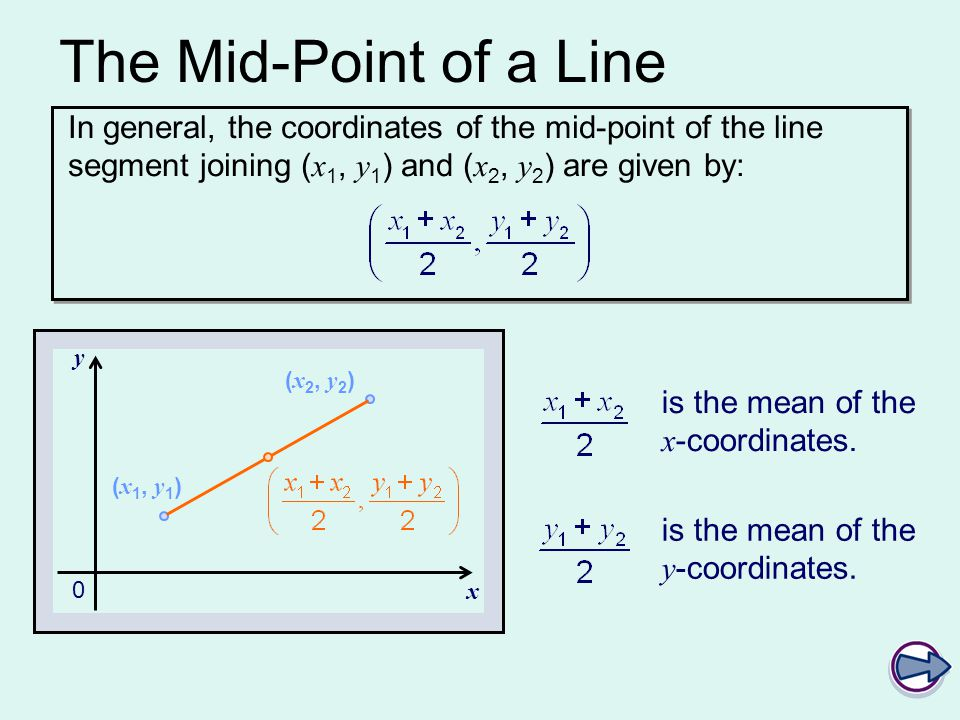how to find the middle point of a line