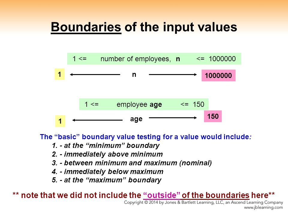 Boundaries of the input values