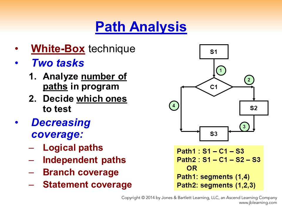 Path Analysis White-Box technique Two tasks Decreasing coverage: