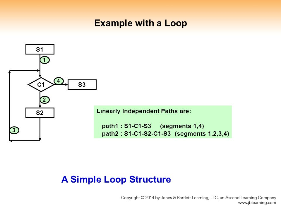 A Simple Loop Structure