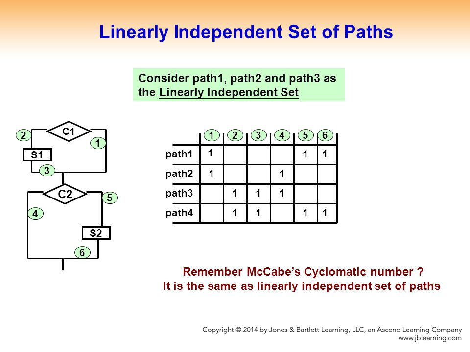 Linearly Independent Set of Paths