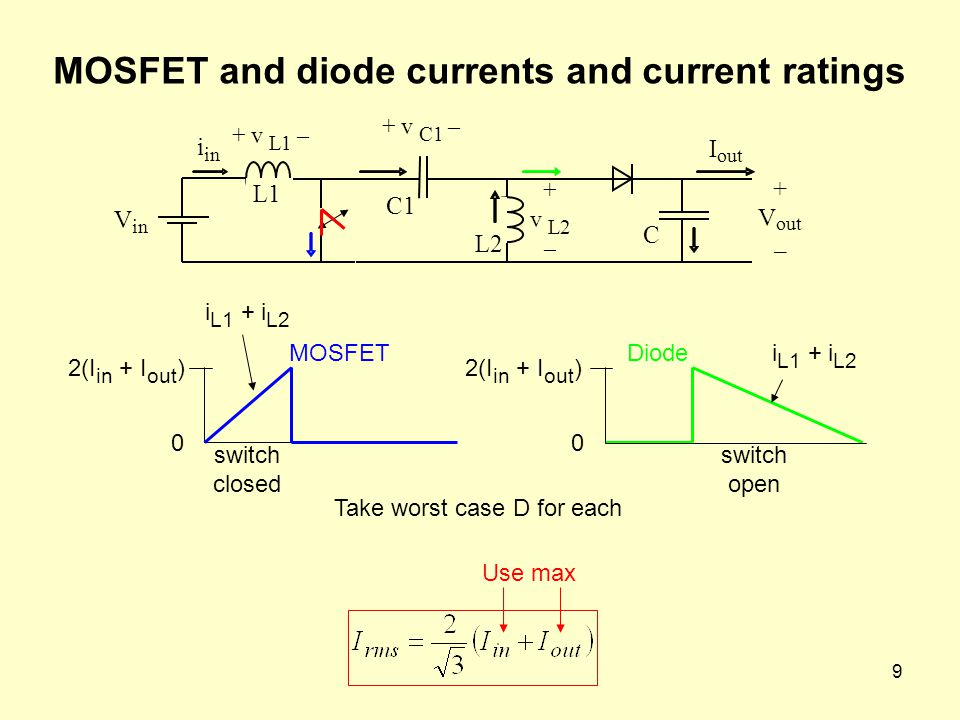 MOSFET and diode currents and current ratings