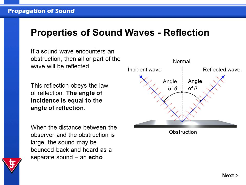 Properties of Sound Waves - Reflection