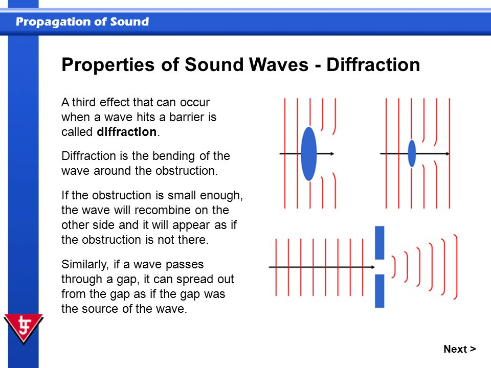 Properties of Sound Waves - Diffraction