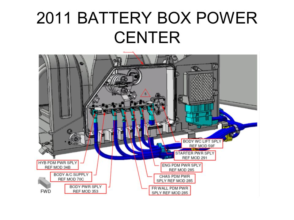 2011 BATTERY BOX POWER CENTER